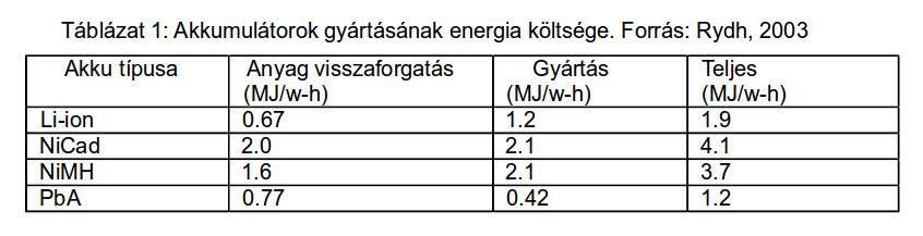 Ebike-energy01