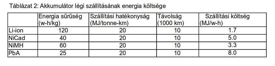 Ebike-energy02