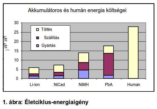 Ebike-energy04