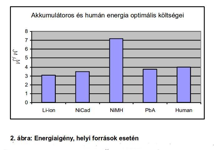 Ebike-energy05